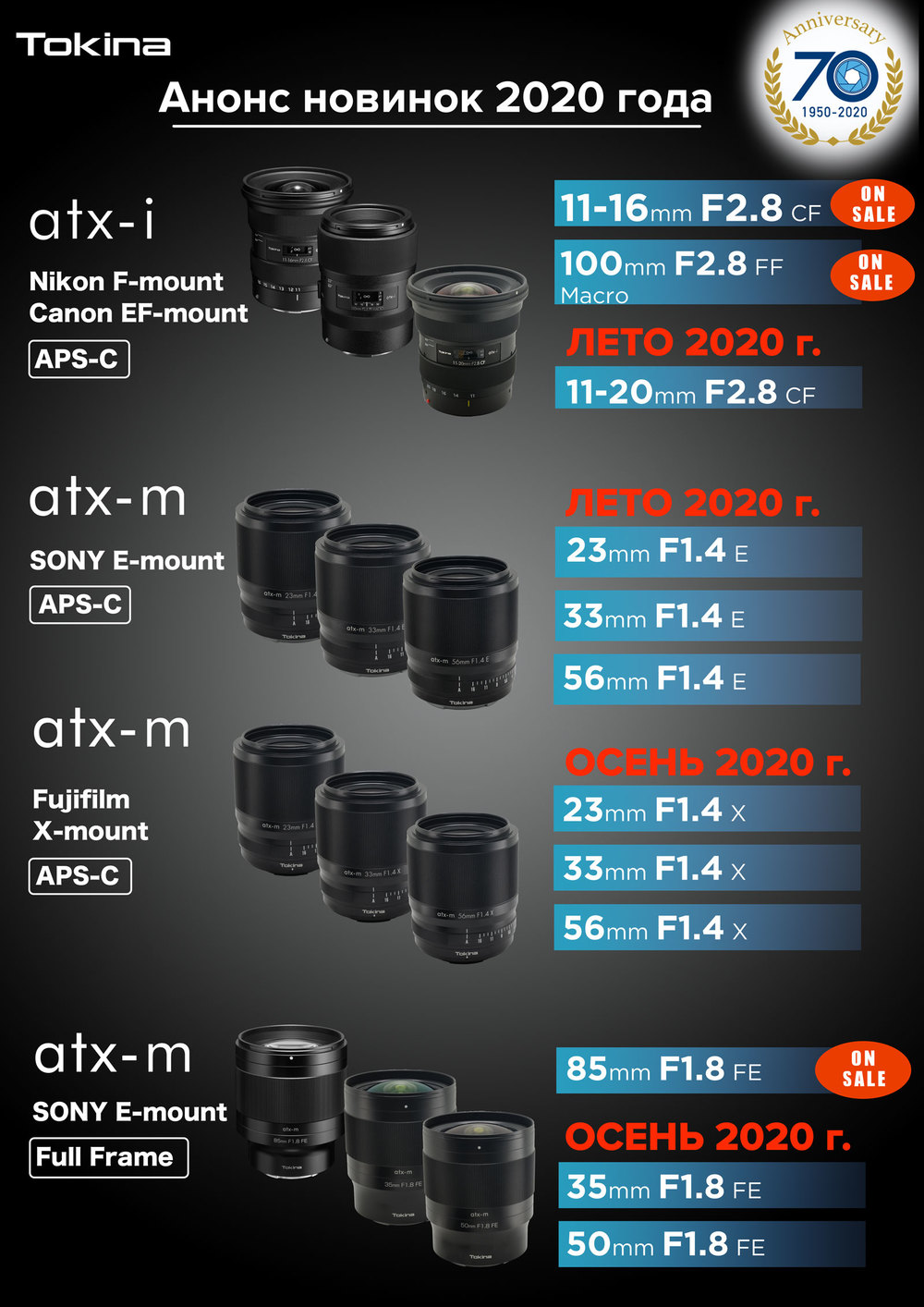 Tokina lens road map 2020